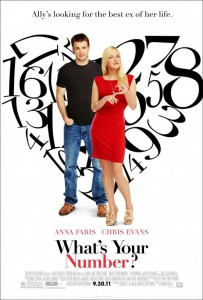whatsyournumber