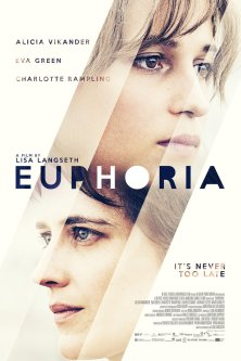 Film poster showing Alicia Vikander and Eva Green in profile, looking in different directions.