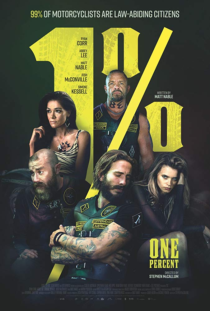 "The film poster showing the main characters leaning around a huge ""1%""."