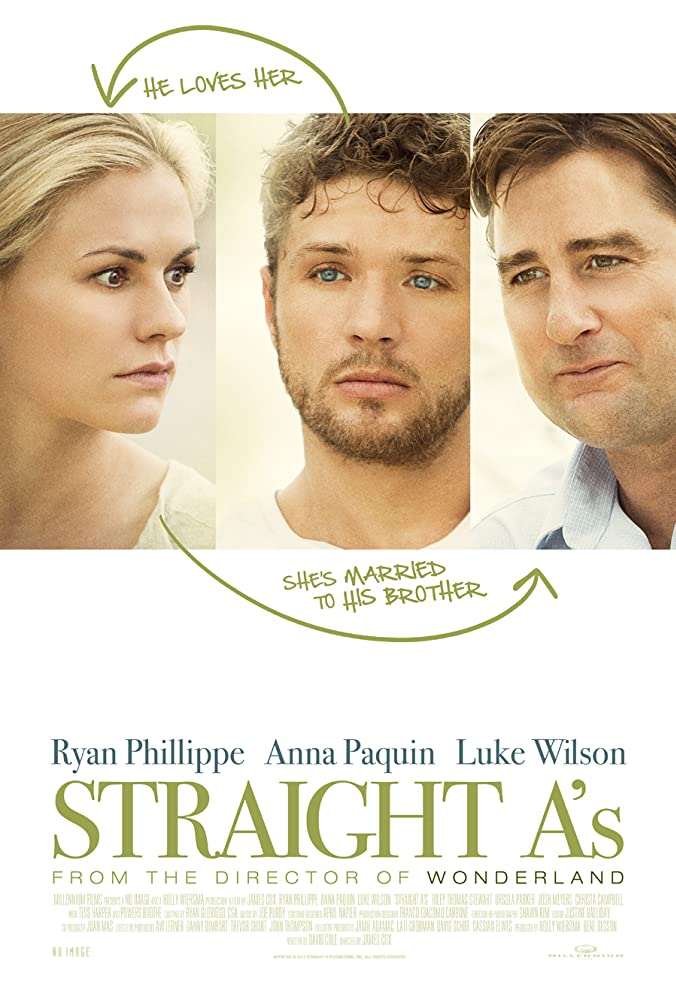 "The film poster showing Katherine (Anna Paquin), Scott (Ryan Philippe) and William (Luke Wilson). An arrow points from Scott to Katherine with ""He loves her"", another arrow from Katherine to William with ""She's married to his brother""."